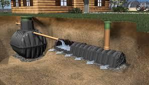 Актуальность проблемы сточных вод