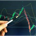 Методы графического анализа в помощь трейдеру