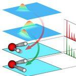 """Физики разложили """"молекулярный танец"""" воды на отдельные движения"""