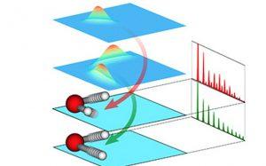 Физики разложили «молекулярный танец» воды на отдельные движения