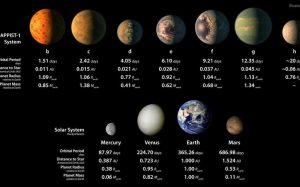 Подробности сенсационного открытия NASA