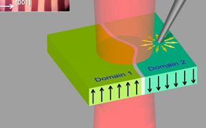 Физики из МГУ научились управлять светом при помощи наномагнитов