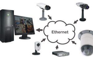 Видеонаблюдение. Плюсы и минусы аналоговых и IP видеосистем
