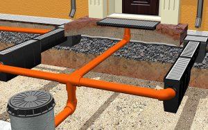 Ливневая канализация: задачи и порядок установки