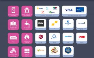 Преимущество онлайн платежей iBox