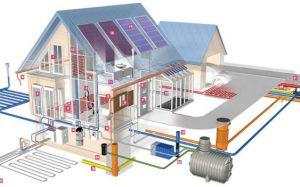 Энергосбережение вашего дома