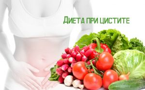 Питание при лечении цистита
